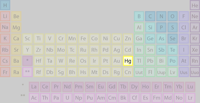Mercury periodic table